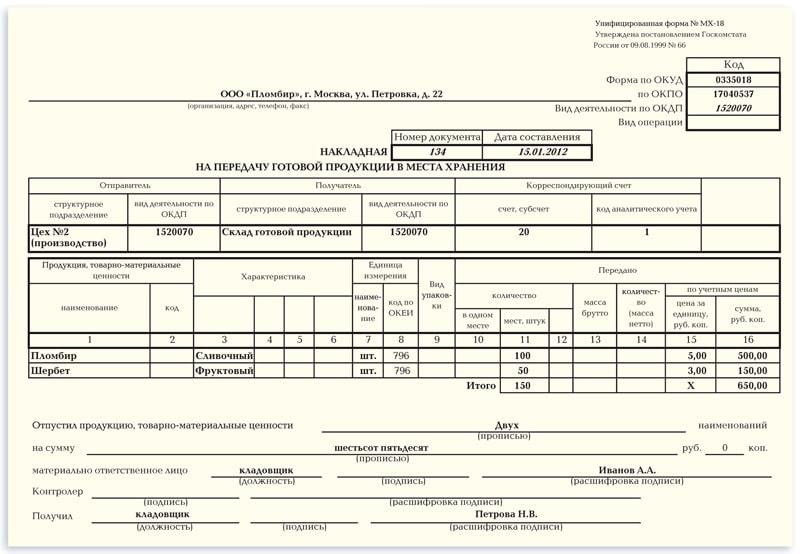 оценка готовой продукции в бухгалтерском учете