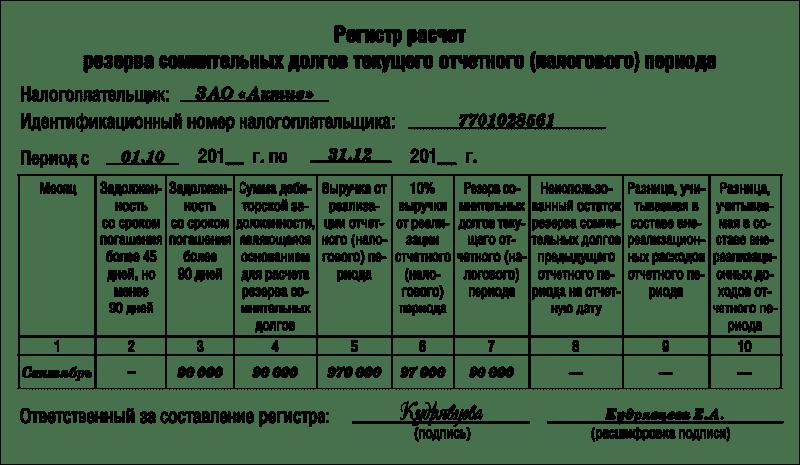 формирование в бухгалтерском учете резерва по сомнительным долгам