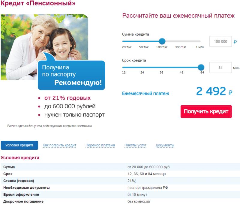 Уральский банк: потребительский кредит