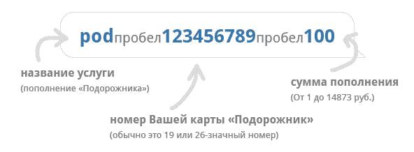 электронная карта Подорожник СПБ тарифы