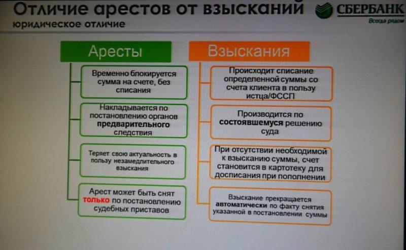 белье последствия для банка при открытии счета с арестами особенность любого термобелья