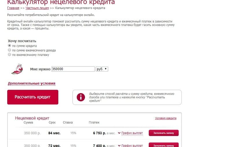 Московский Кредитный Банк рефинансирование кредитов других банков