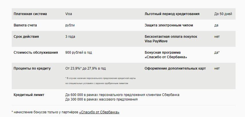 банковские карты Аэрофлот Бонус