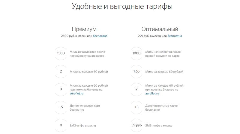 банки-партнеры Аэрофлот Бонус