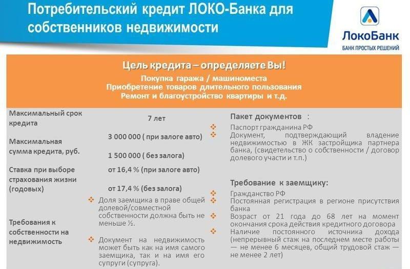 отзывы о ЛОКО-Банке