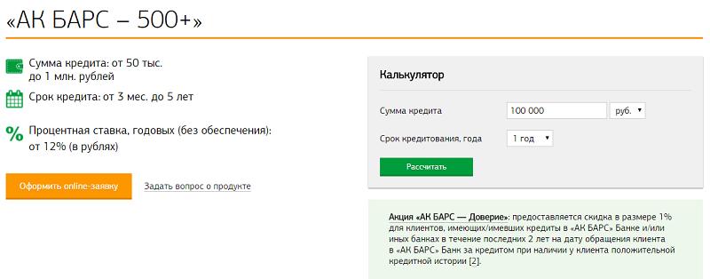 потребительский кредит банка Ак Барс