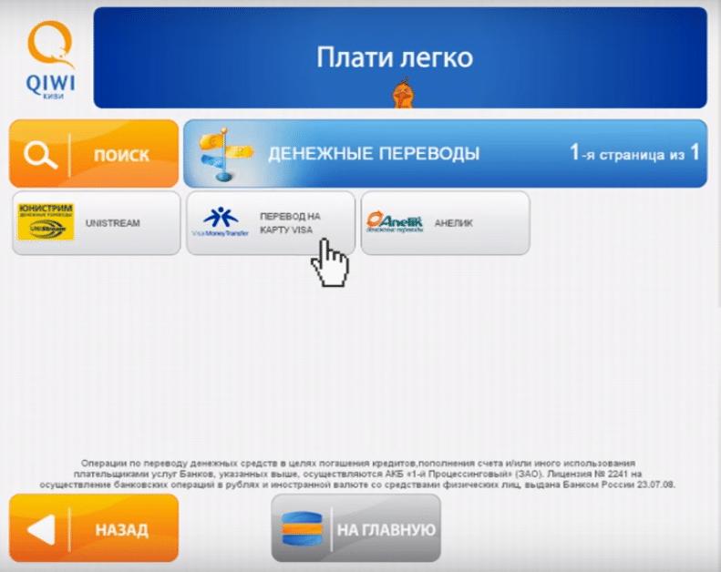 Visa Direct что это