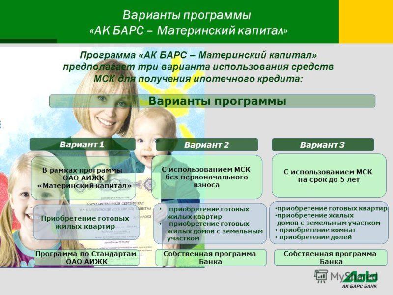 ипотечный кредит банка Ак Барс
