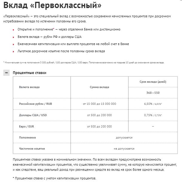 проценты по вкладам физических банка Юникредит