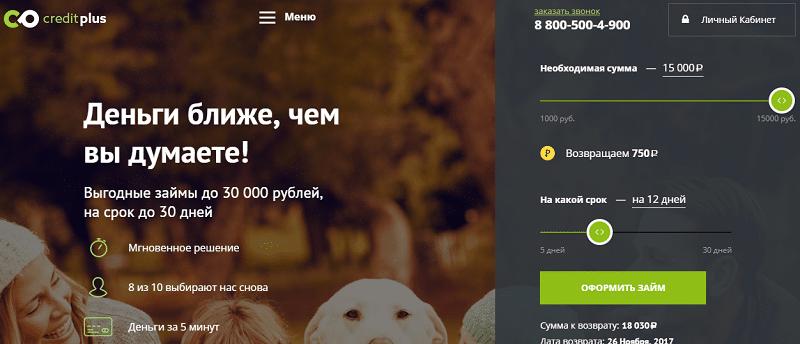 МФО Кредит Плюс отзывы должников