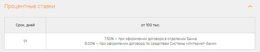 Российский Капитал вклады