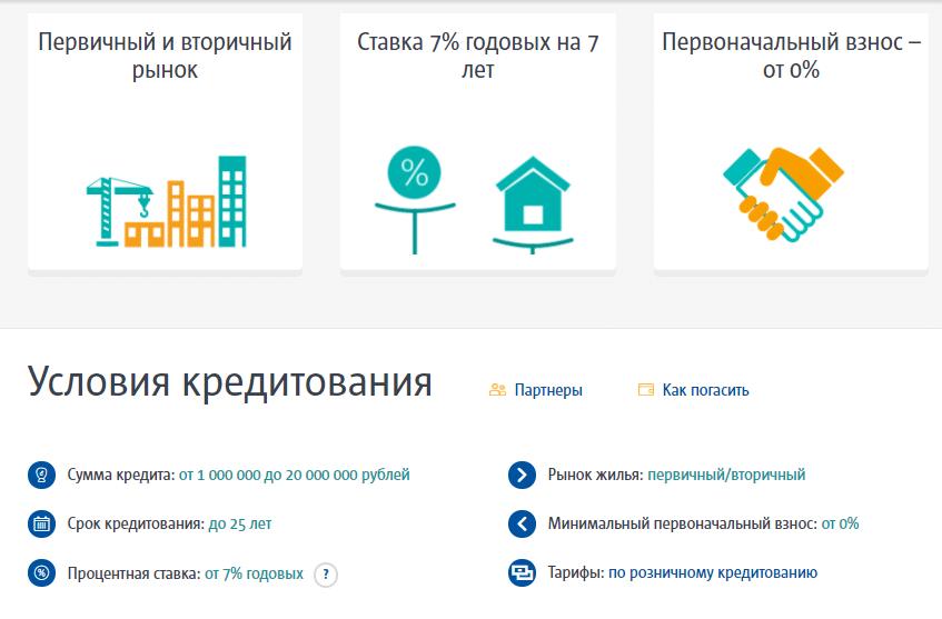 Транскапиталбанк ипотека по двум документам