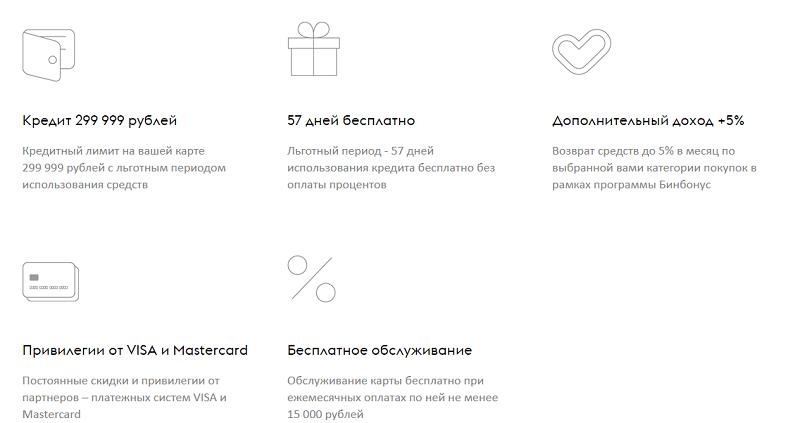 кредитная карта МДМ Банка условия