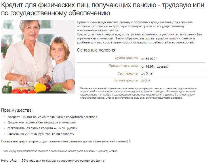 кредиты Примсоцбанка физическим лицам