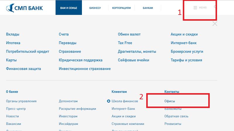 потребительский кредит СМП Банк Челябинск