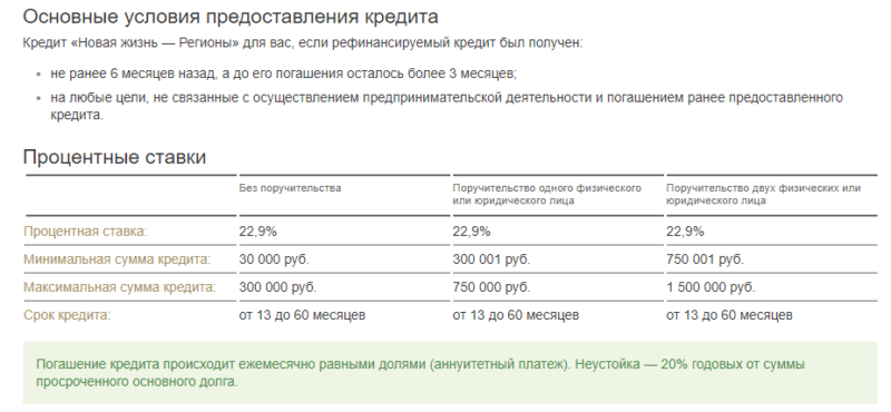 рефинансирование ипотеки Примсоцбанк