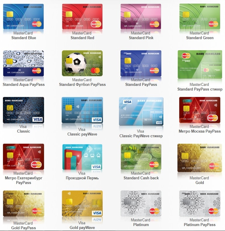 Кредит наличными в банке Авангард