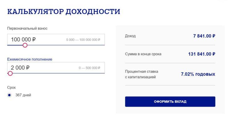 банк Почта России вклады для пенсионеров