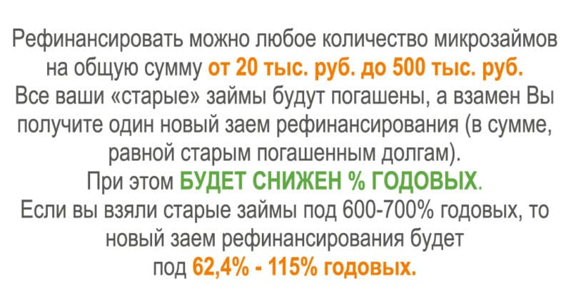 агентство по рефинансированию микрозаймов отзывы