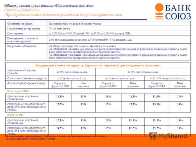 банк союз ипотека проценты удивлением