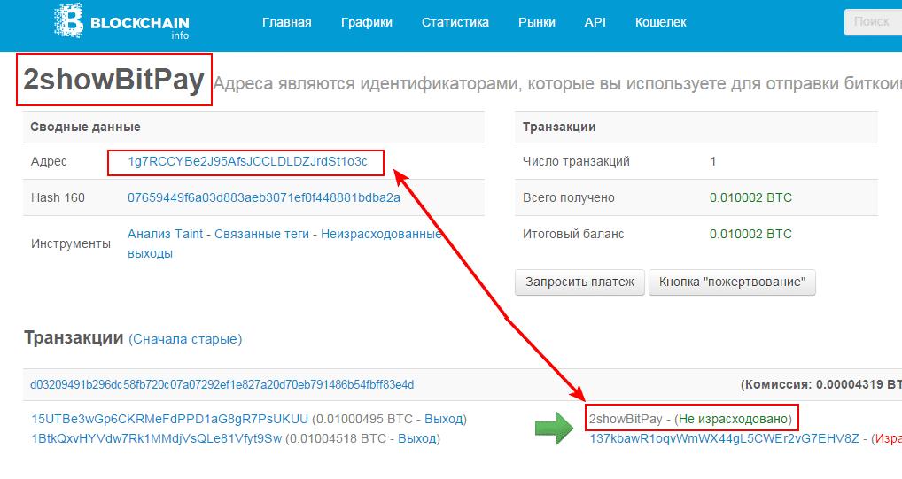 как выглядит адрес кошелька биткоин