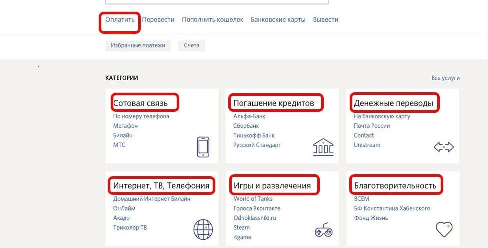 какой электронный кошелек лучше завести в России отзывы