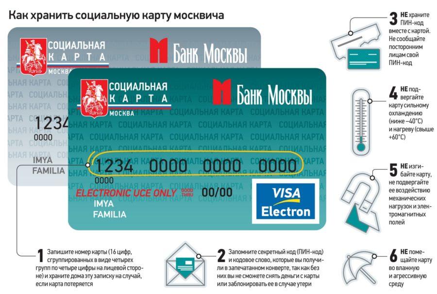где получить социальную карту москвича пенсионеру