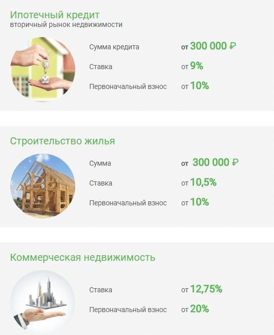 рефинансирование ипотеки Центр-Инвест