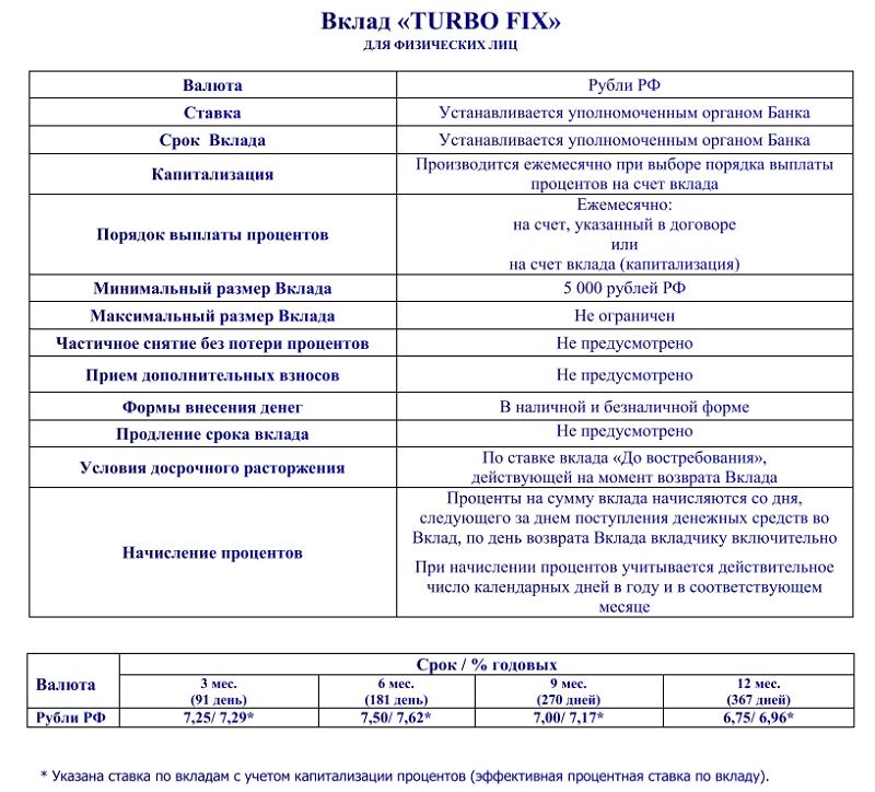 депозиты Евразийского Банка Казахстана