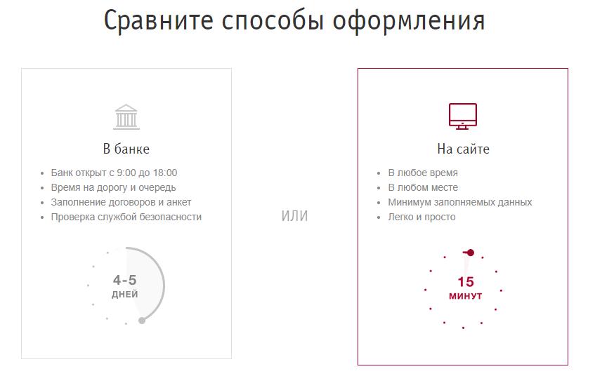 эквайринг Русский Стандарт тарифы