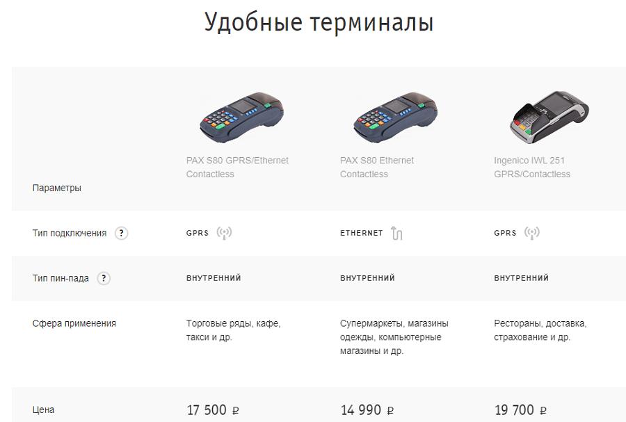 эквайринг банка Русский Стандарт