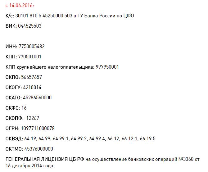 официальный сайт СМП Банка