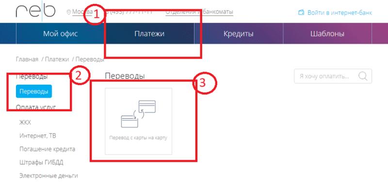 перевод с карты РосЕвроБанка на карту Сбербанка