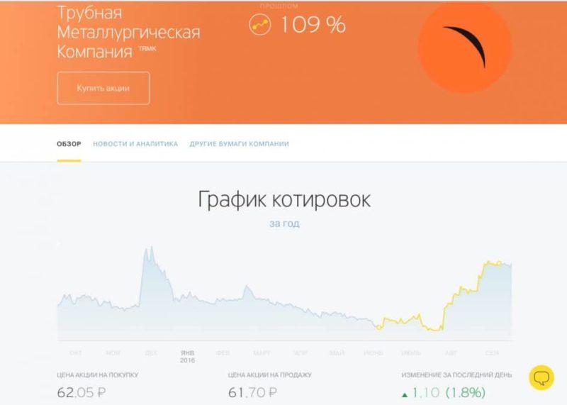 индивидуальный инвестиционный счет Тинькофф