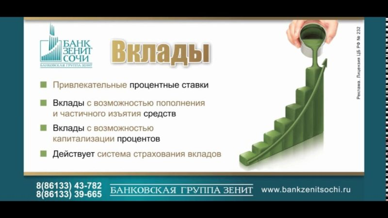 страхование вкладов банка Зенит