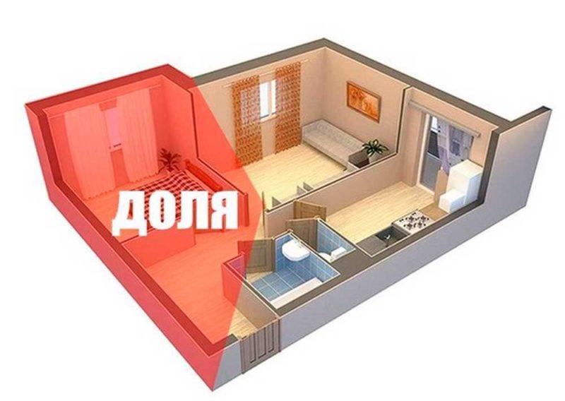 комната в общежитии в ипотеку