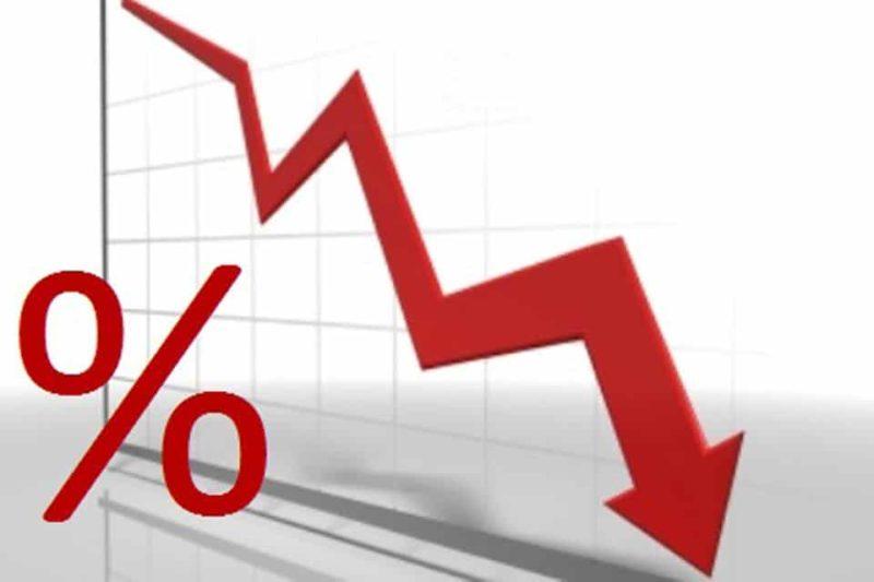 рейтинг банков с низкой процентной ставкой по кредиту