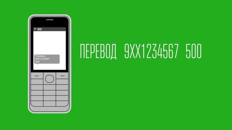 оплата мобильного банка Сбербанка