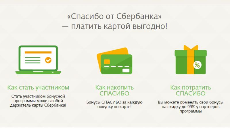 кэшбэк-партнеры Сбербанка
