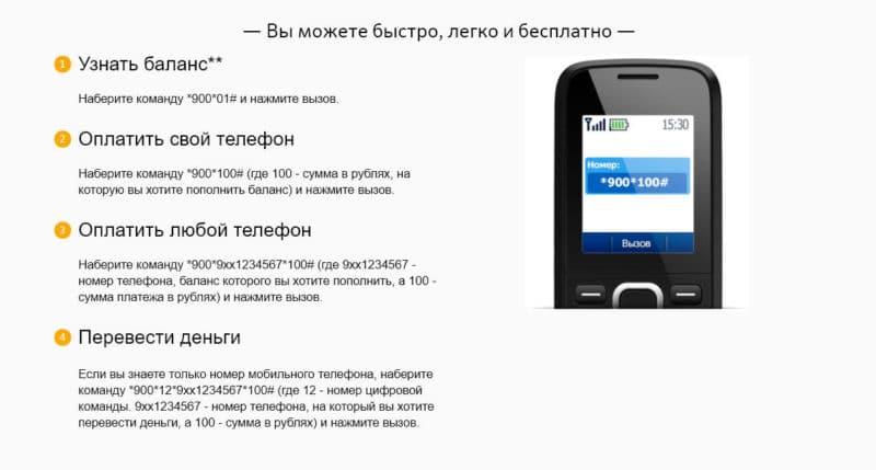 сколько денег можно перевести через мобильный банк Сбербанка