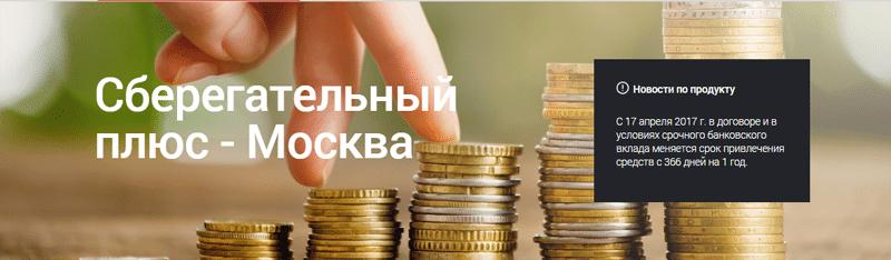 Фора-Банк вклады физических лиц