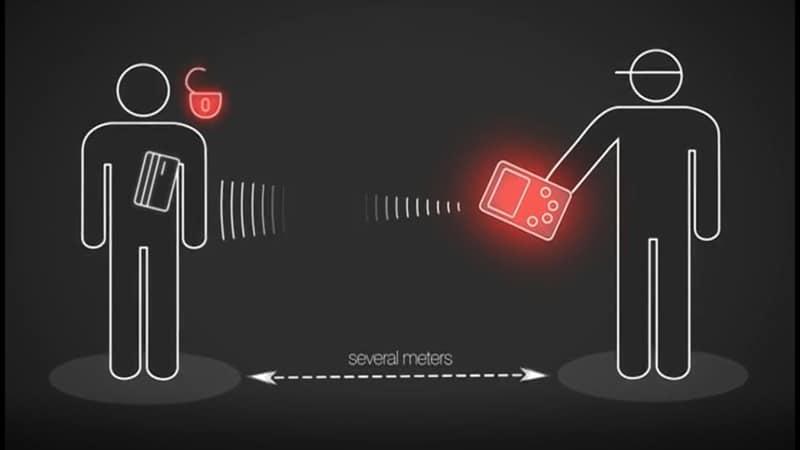 Экранированный кошелек для бесконтактных банковских карт