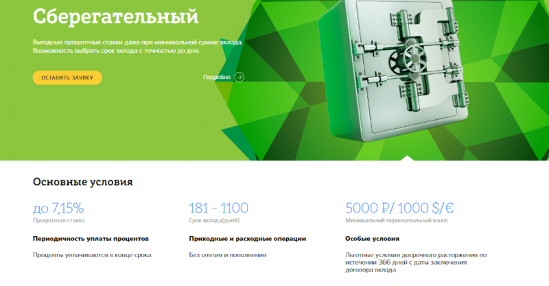 вклады в банке Кубань Кредит