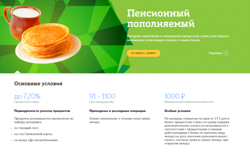 депозиты Кубань Кредит