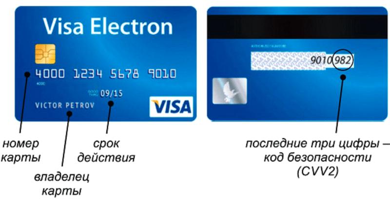 что такое срок действия банковской карты
