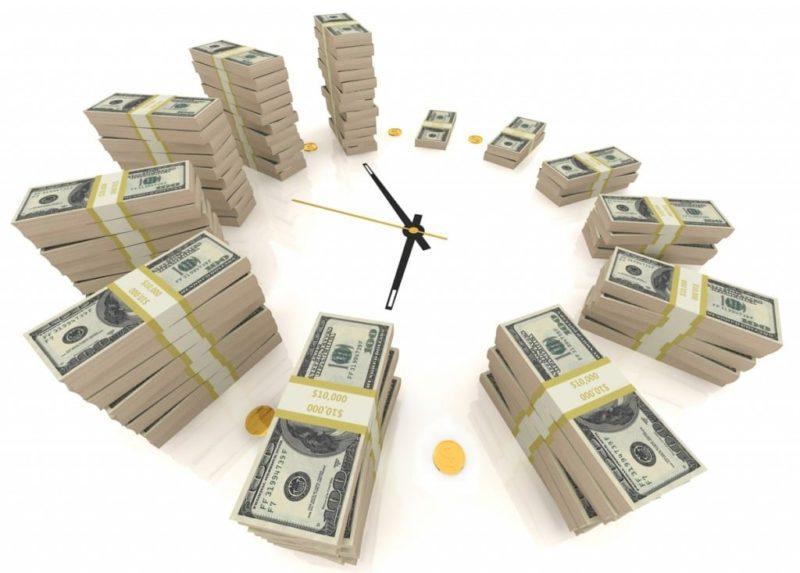 краткосрочный кредит это кредит сроком