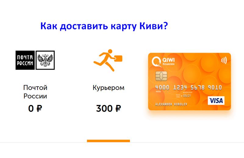 Сколько идет карта Киви по почте России