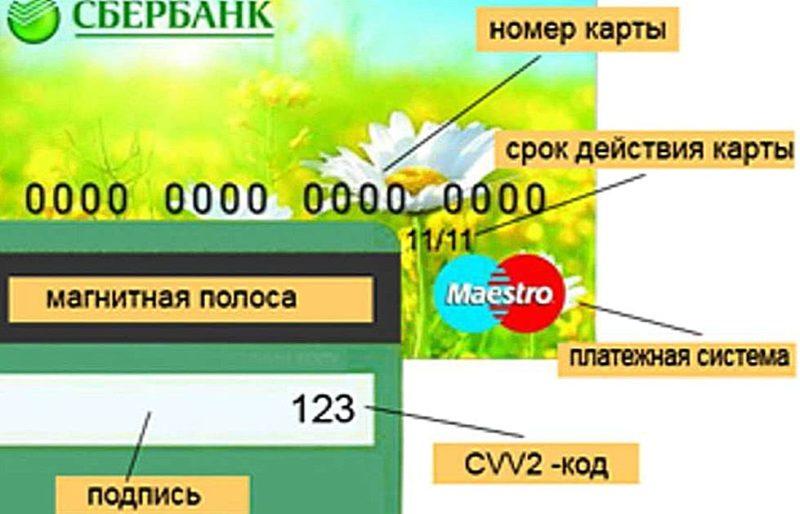 заканчивается срок действия кредитной карты