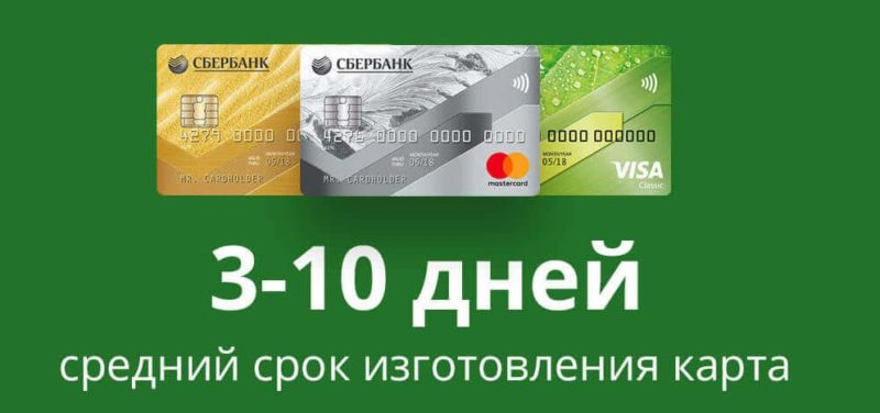 срок оформления кредитной карты