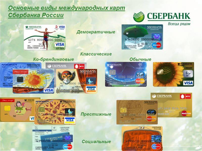 Виды международных карт Сбербанка России